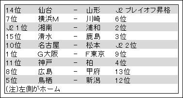 2015年Jリーグ開幕戦